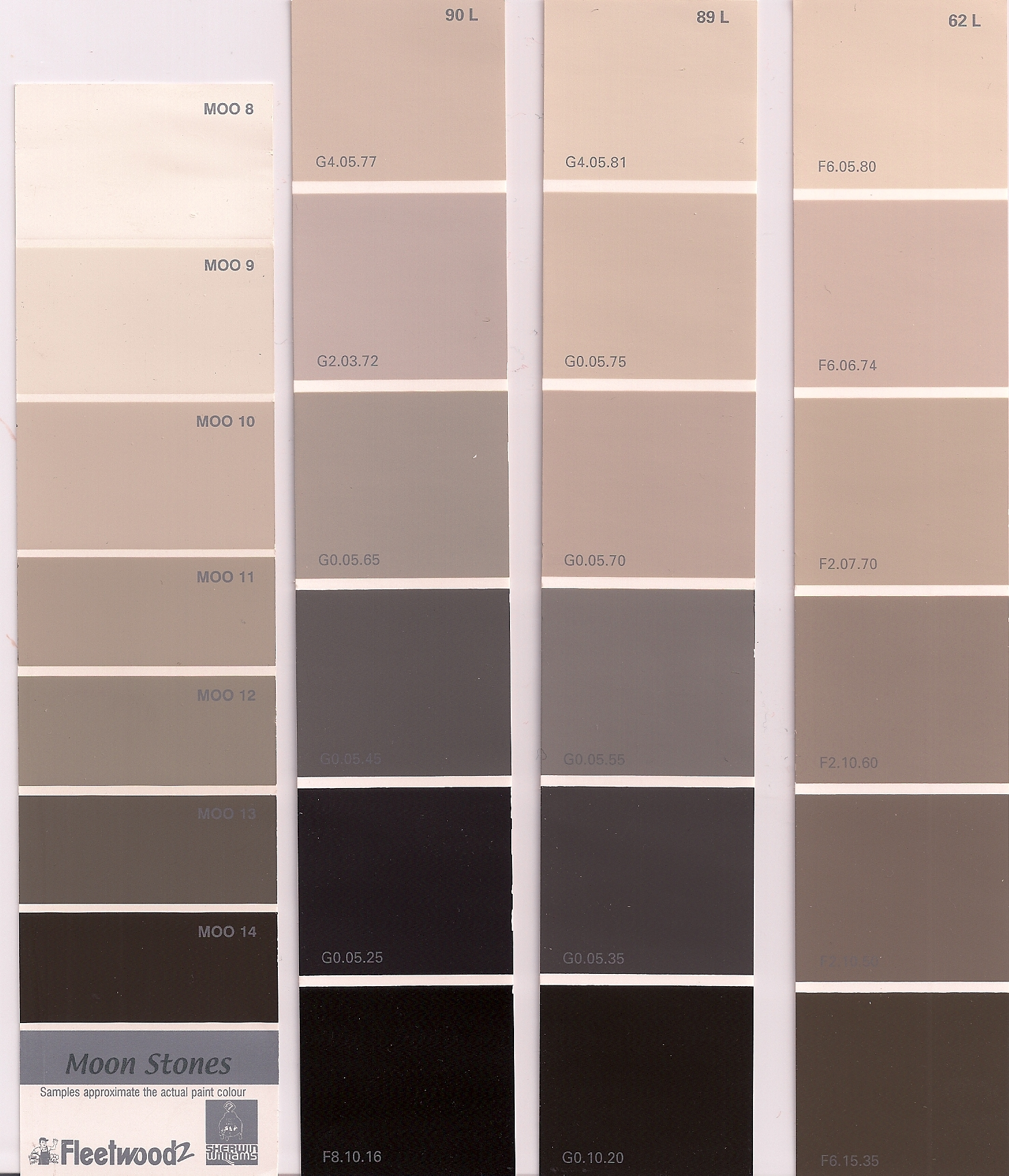 Mis colores favoritos para el staging hsdecor - Papel de pared gris ...